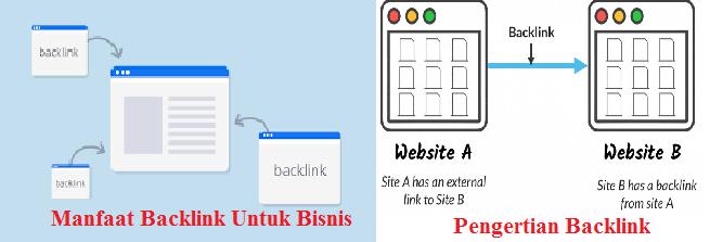 Pengertian dan Manfaat Backlink Untuk Bisnis